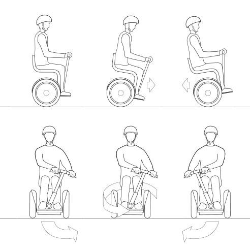 Der Freee F2 ist ein einfach und intuitiv zu steuernder Sitz - Segway